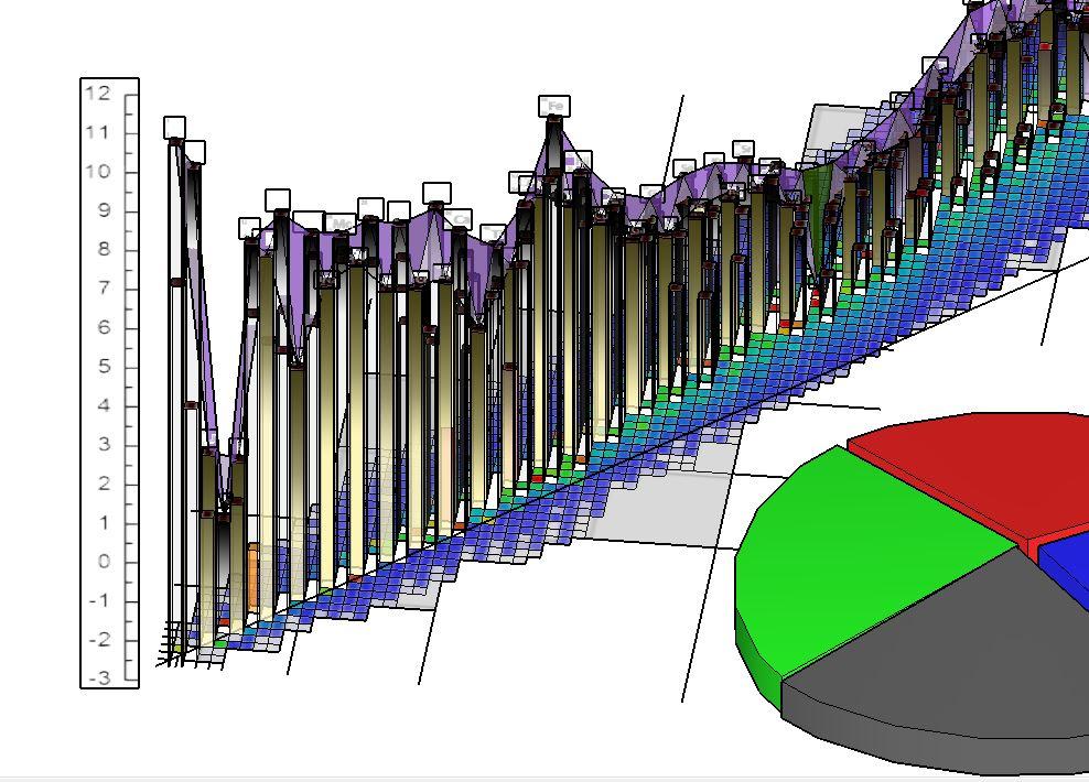 Investitions- und Betriebskostenrechnung