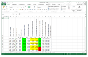 PP_Excel-Export